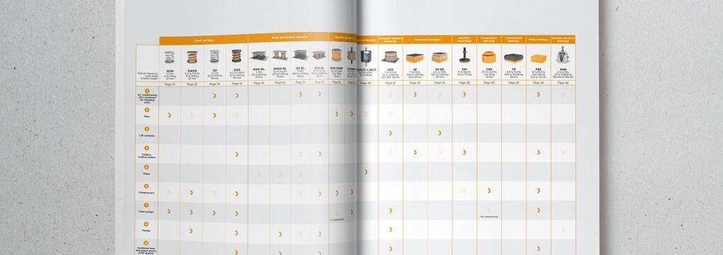 Katalog_SelectionMatrix