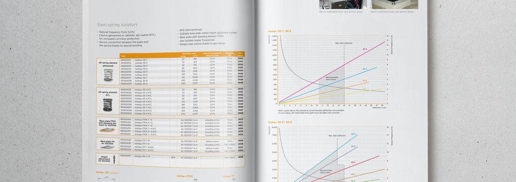 Katalog_ProductSide