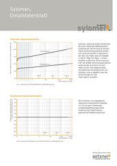 Data Sheet Detail Sylomer DE