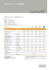 Datasheet Overview Sylodamp ZH EN