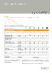 Datasheet Overview Sylodamp DE EN