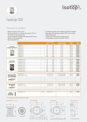 Data Sheet Isotop SD EN
