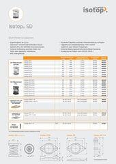 Datenblatt Isotop SD DE