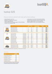 Data Sheet Isotop DZE EN