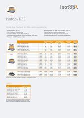Data Sheet Isotop DZE DE