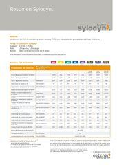 Data Sheet Overview Sylodyn ES EN