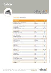 Reference List Railway Baseplate Pads DE