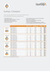 Data Sheet Isotop Compact DE