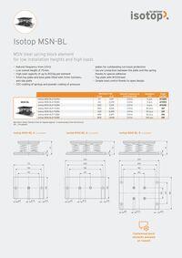 Data Sheet Isotop MSN BL EN