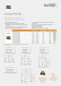 Data Sheet Isotop BL DSD EN
