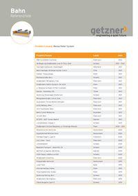 Bahn Referenzliste Masse-Feder-System