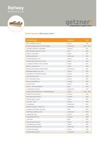 Reference list Mass-Spring-System EN