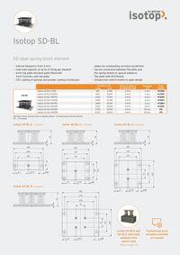 Data Sheet Isotop SD-BL EN