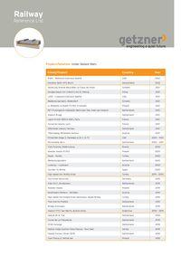 Bahn Referenzliste Unterschottermatte