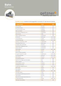 Bahn Referenzliste Schwellenschuheinlageplatten