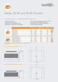 Werkstoffdatenblatt Isotiop SE-DE Isotop SE-De Elevator Sandwichelement zur doppelelastischen Lagerung