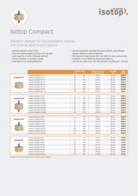 Data Sheet Isotop Compact EN