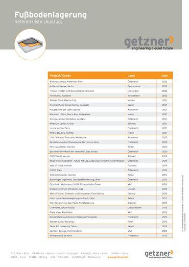 Reference List Floating Floors DE.pdf
