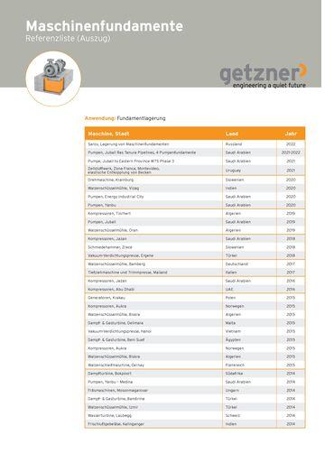 Reference List Elastic bearing of machine foundation DE.pdf