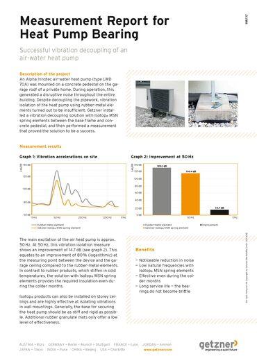 Measurement Report for Heat Pump Bearing EN.pdf