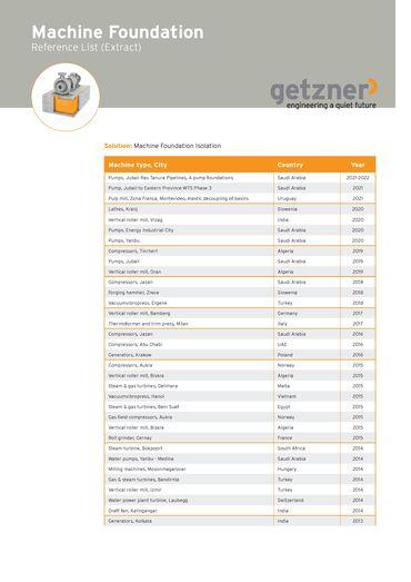 Reference List Elastic bearing of machine foundation EN.pdf
