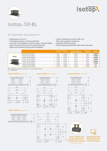 Datenblatt Isotop SD-BL DE.pdf