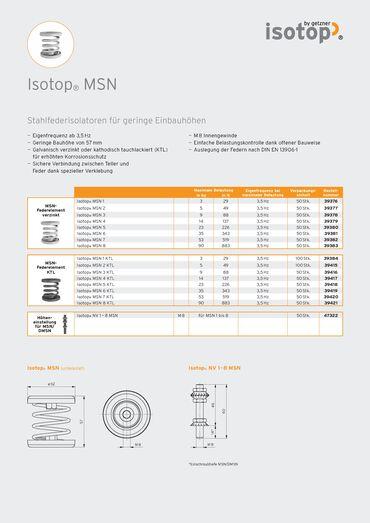 Datenblatt Isotop MSN DE.pdf