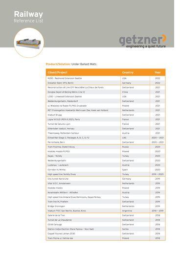 Reference list Under Ballast Mats EN.pdf