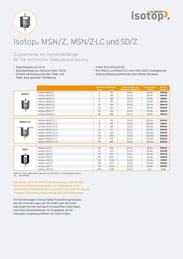 Datenblatt Isotop MSN Z MSN Z-LC SD Z DE.pdf