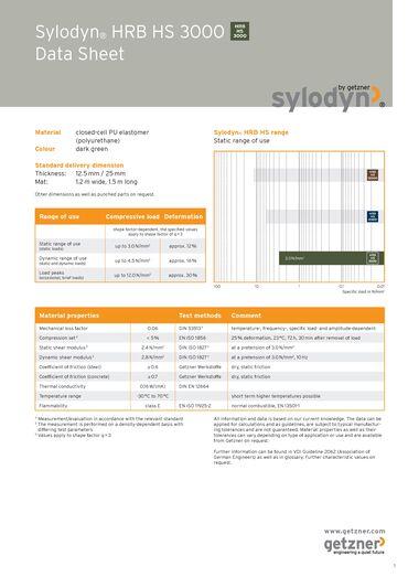 Data Sheet Sylodyn HRB HS 3000 EN.pdf