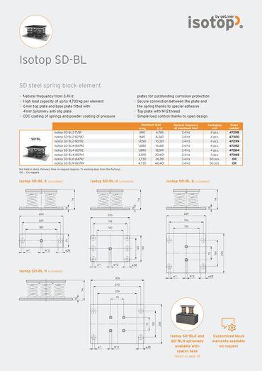 Data Sheet Isotop SD-BL EN.pdf