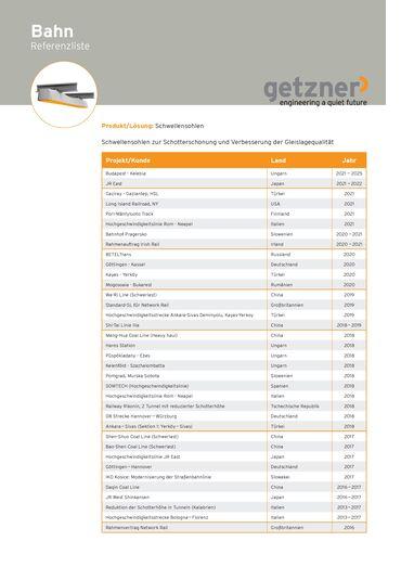Reference list Sleeper Pads DE.pdf