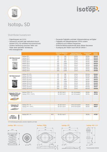 Datenblatt Isotop SD DE.pdf