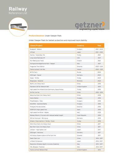 Reference list Sleeper Pads EN.pdf
