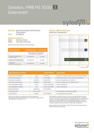 Data Sheet Sylodyn HRB HS 3000 DE.pdf