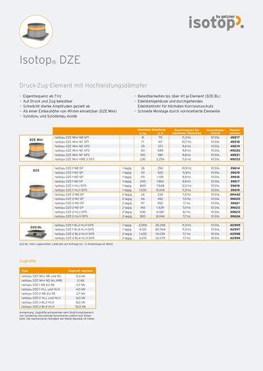 Data Sheet Isotop DZE DE.pdf