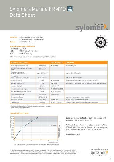Data Sheet Sylomer Marine FR 4110 EN.pdf