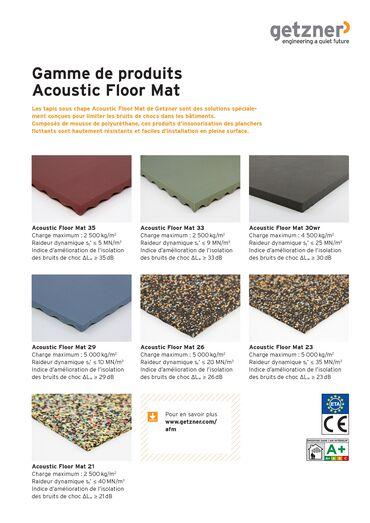 Product Overview Acoustic Floor Mat FR.pdf