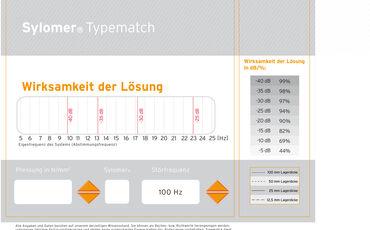 Typematchtool Online Screenshot DE