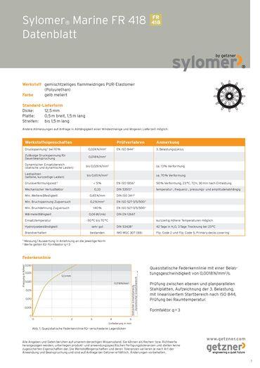 Data Sheet Sylomer marine FR 418 DE.pdf