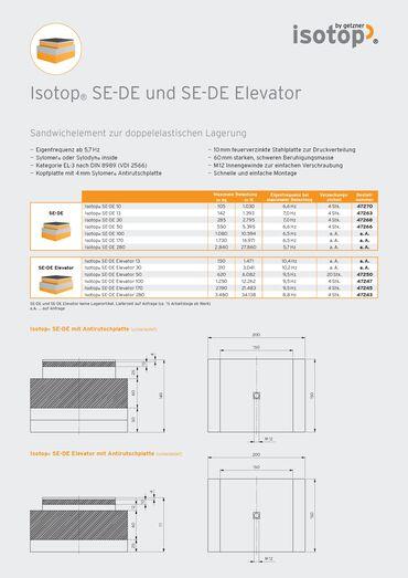 Data Sheet Isotop SE-DE SE-DE Elevator DE.pdf