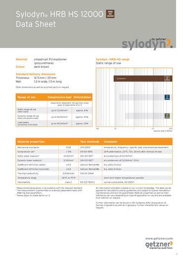 Data Sheet Sylodyn HRB HS 12000 EN.pdf