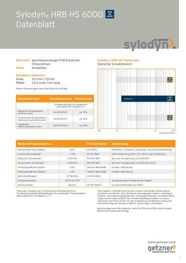 Data Sheet Sylodyn HRB HS 6000 DE.pdf