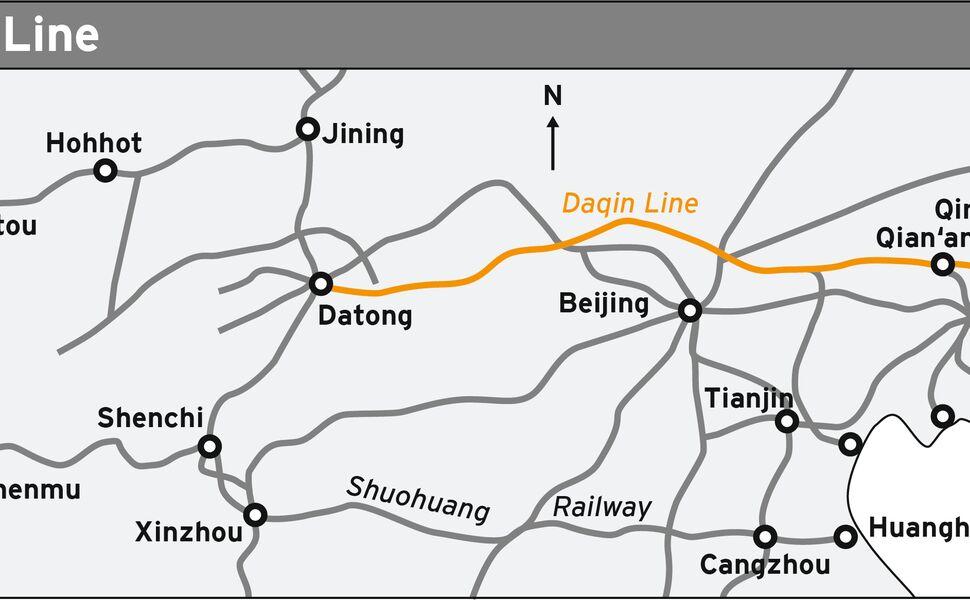 Daqin Coal Line